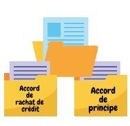 Accord de rachat de crédit : définition, remboursement et trésorerie