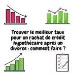 Comment trouver le meilleur taux pour mon rachat de crédit hypothécaire après mon divorce ?